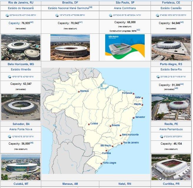 The Insano Waterslide位於巴西世界盃其中舉辦城市Fortaleza附近。